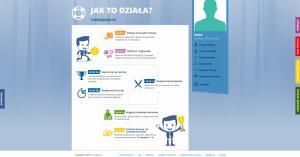 Jak to działa - Turniejada.pl