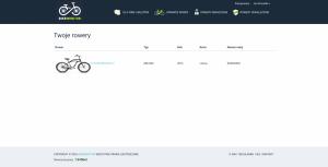 Widok właściciela roweru
